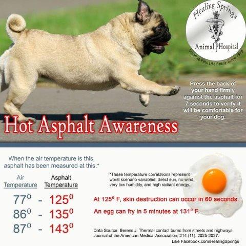 hotasphalt